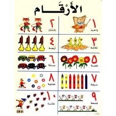 Classroom Poster: Numbers from 1 to 10 (in Arabic) / لوحات تربوية : الارقام من 1-10 عربي